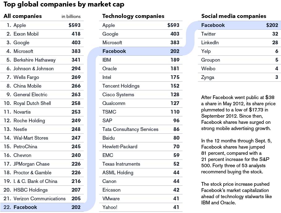 Dominados por lo tecnologico y social