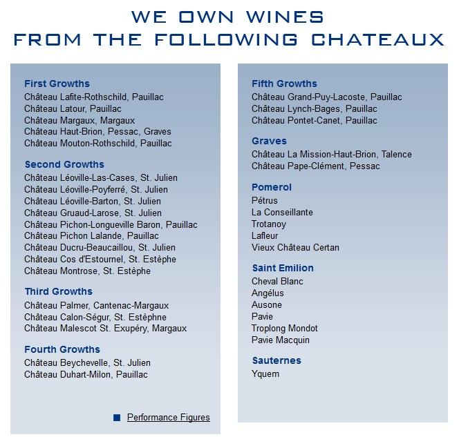 Portfolio Fondo de inversión vino