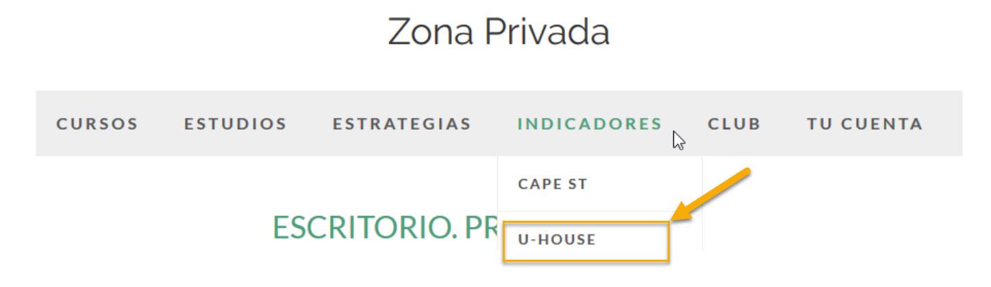 Indicador U-house actualizado en lab.estrategafinanciero.com