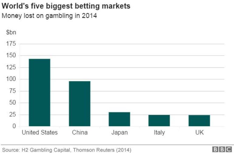 apuestas internet mercados mas potentes