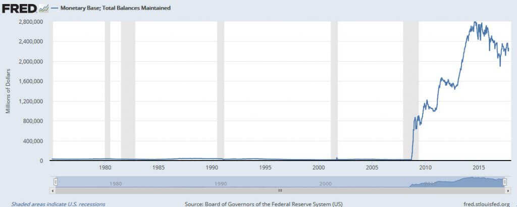 Dinero de los bancos centrales. Record de deuda pública.