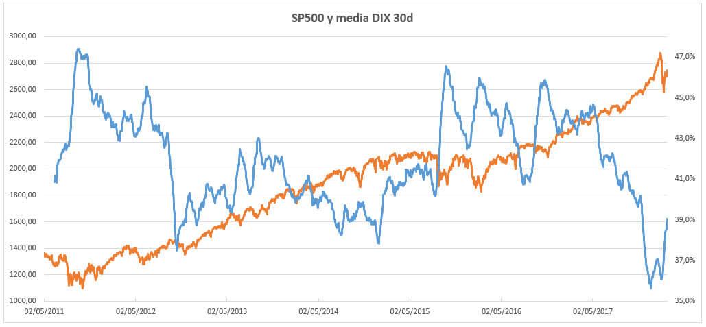 DIX media 30D 1