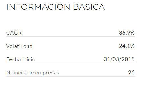 Información básica uncommon ipo index
